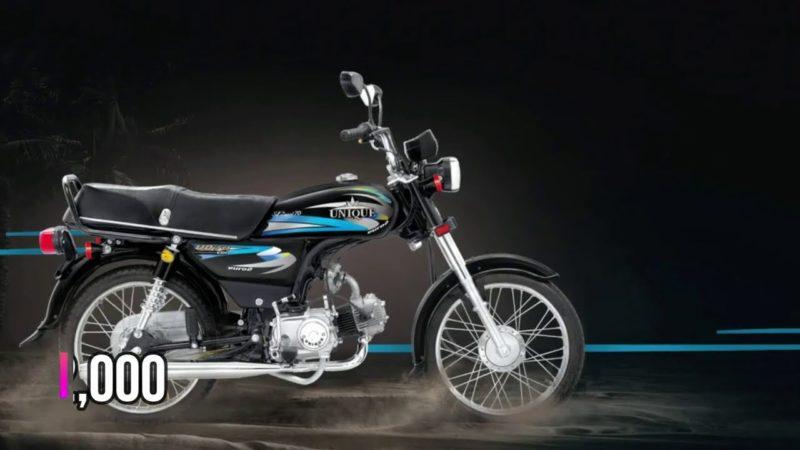 Price List of Unique Bikes in Pakistan 2020