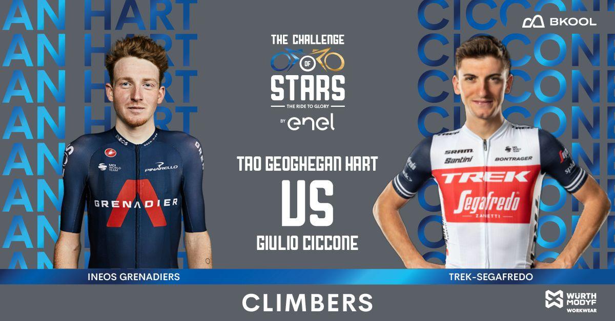 La course professionnelle virtuelle revient à Noël avec l'événement à élimination directe Challenge of Stars masculin