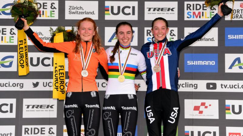 L'UCI taglia gli eventi junior dal programma dei Campionati mondiali di ciclocross 2021 – VeloNews.com
