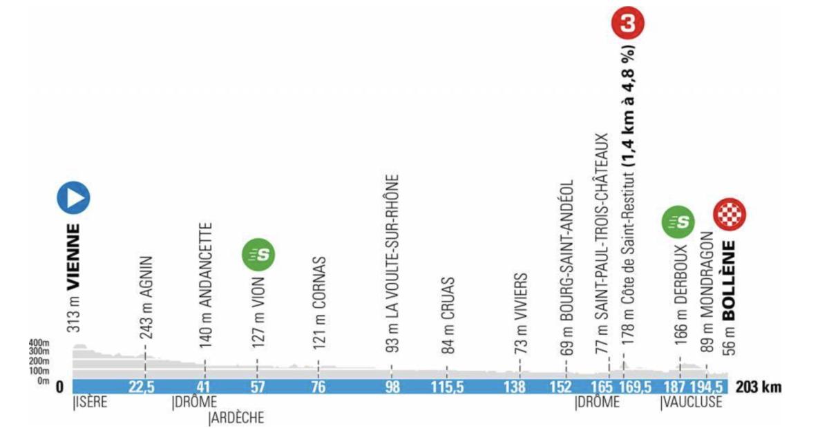 Paris-Nice stage 5 – Live coverage