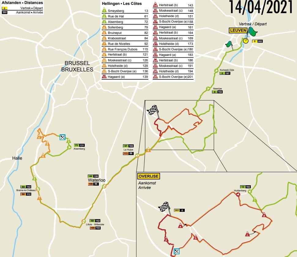 De Brabantse Pijl 2021 map