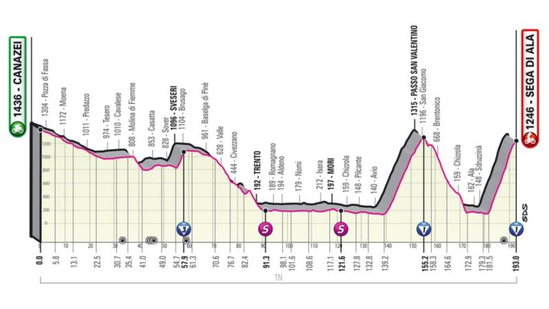 Giro d'Italia 2021: Stage 17 preview