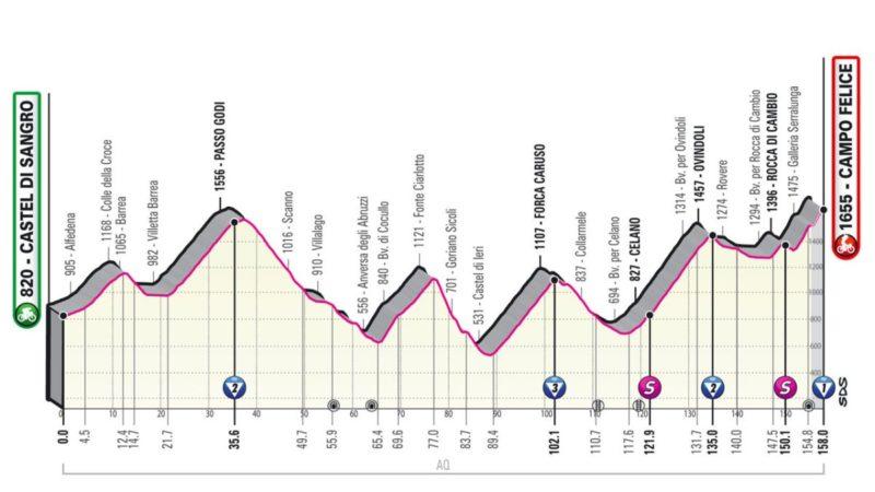 Giro d'Italia 2021: Stage 9 preview