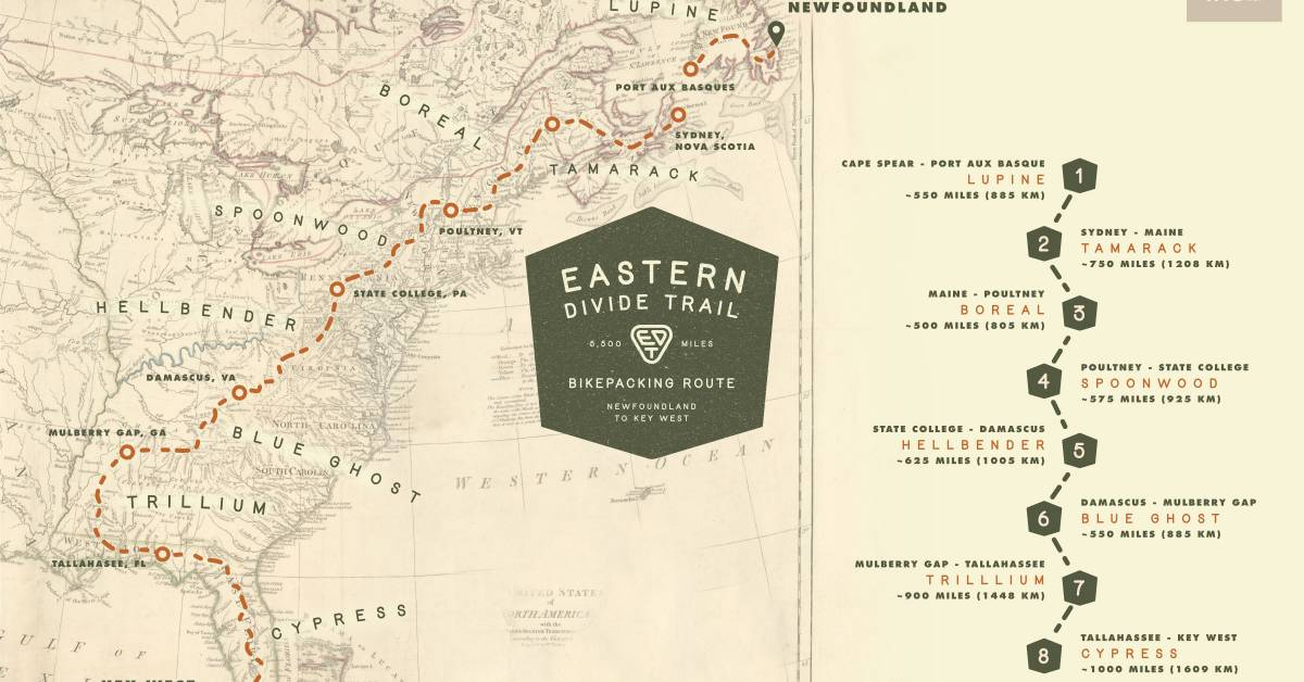 Canada to Key West: 'Eastern Divide Trail' Will Be America's Longest Dirt Bikepacking Route